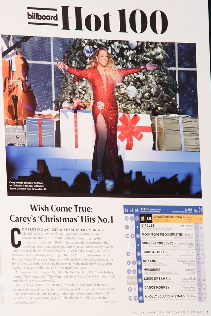 All I Want For Christmas Is You reached number one on the Billboard Hot 100 for the first time, 25 years after its original release, subsequently breaking several chart records