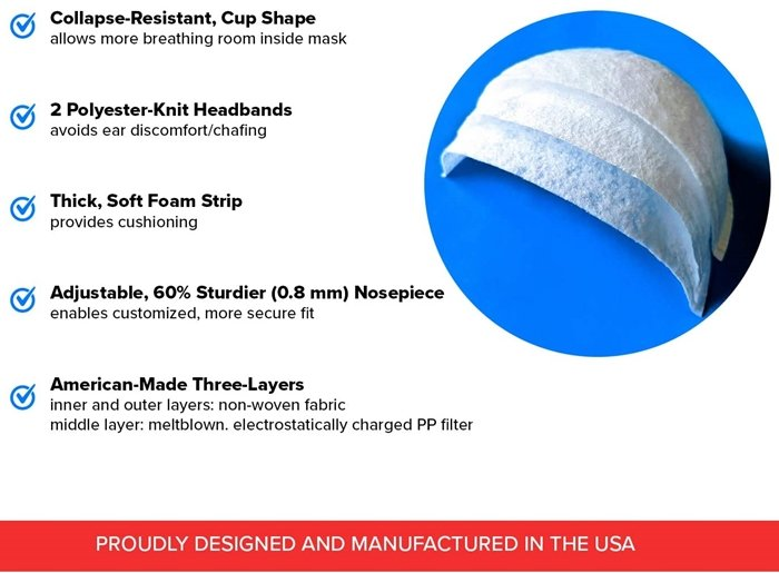 Each face mask is composed of 3 American-made layers