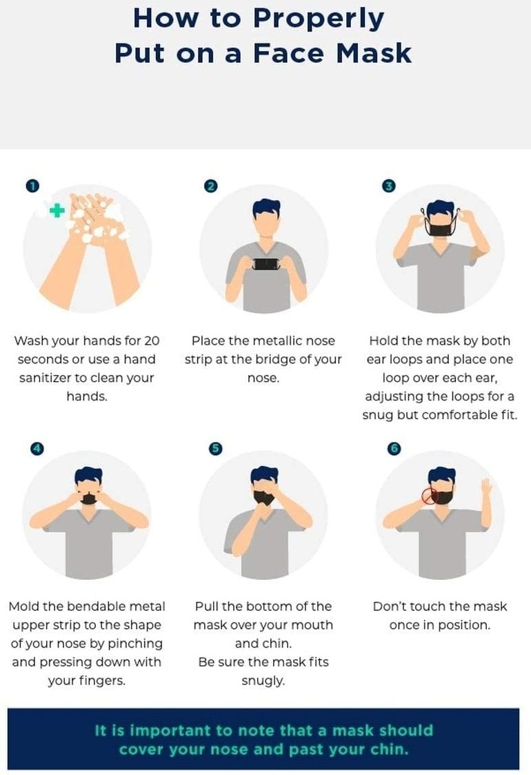 Tommie Copper's guide showing how to put on a face mask